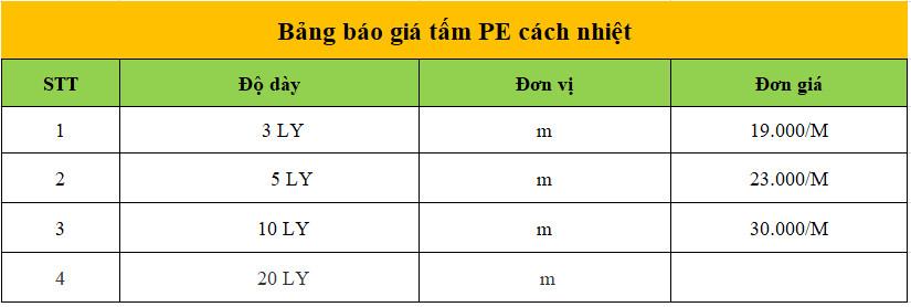 Báo giá tôn cách nhiệt PE bạc