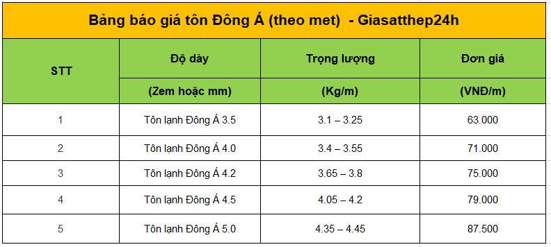 Báo giá tôn chống nóng Đông Á theo met
