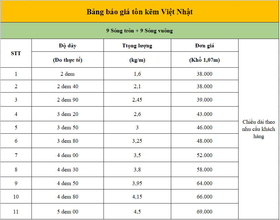 Báo giá tôn kẽm Việt Nhật